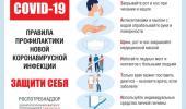 Профилактика гриппа, коронавирусной инфекции и других острых респираторных вирусных инфекций (ОРВИ)
