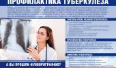Горячая линия по актуальным вопросам профилактики туберкулеза