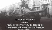 Неделя 75-летия со дня освобождения города Симферополя от немецко-фашистских захватчиков